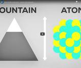 Atoms As Big As Mountains -Neutron Stars Explained
