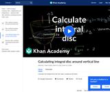 Calculating integral disc method around vertical line