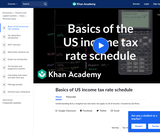 Basics of US Income Tax Rate Schedule