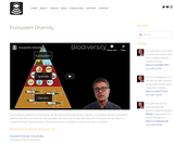 Ecosystem Diversity