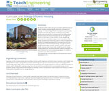 Energy-Efficient Housing